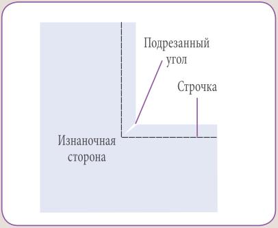 Чтобы подрезать внутренний угол, надсеките ткань по биссектрисе