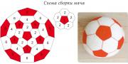Подушка-игрушка «Футбольный мяч»: пошаговое вязание крючком